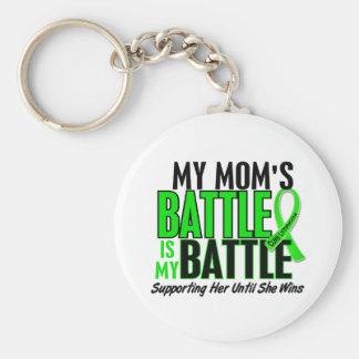 Linfoma mi batalla demasiado 1 mamá llavero redondo tipo pin