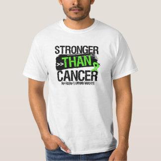 Linfoma no-Hodgkin - más fuerte que cáncer Playera