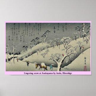 Lingering snow at Asukayama by Ando, Hiroshige Posters