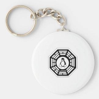 Linux Dharma Keychain