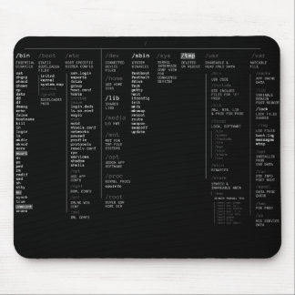 linux root directory mouse pad
