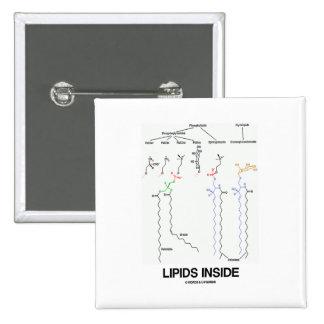 Lipids Inside (Chemical Molecules) Button