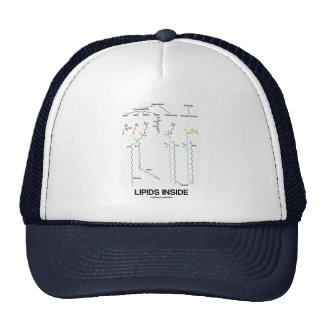 Lipids Inside (Chemical Molecules) Hat