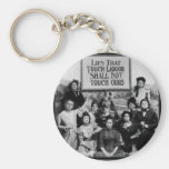 Lips That Touch Liquor Shall Not Touch Ours Basic Round Button Keychain