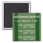 Liquid Measuring Equivalents Green Magnet