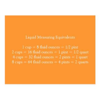 Liquid Measuring Equivalents Postcard