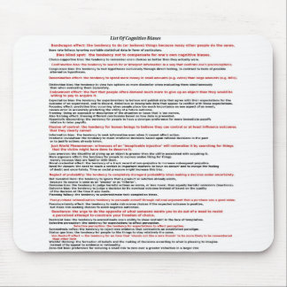 List Of Cognitive Biases Mouse Pad