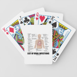 List Of Viral Infections (Anatomical Health) Bicycle Playing Cards