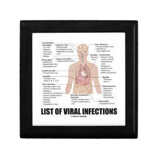 List Of Viral Infections (Anatomical Health) Gift Box