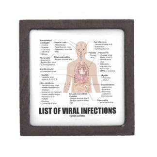 List Of Viral Infections (Anatomical Health) Premium Keepsake Box