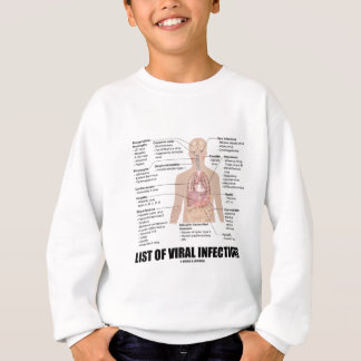 List Of Viral Infections (Anatomical Health) Sweatshirt