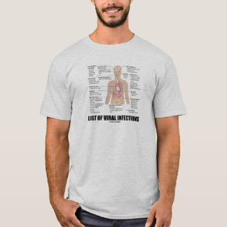 List Of Viral Infections (Anatomical Health) T-Shirt