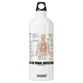 List Of Viral Infections (Anatomical Health) Water Bottle