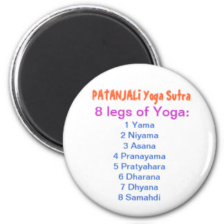 Lista de control de la YOGA 8 pasos de PATANJALI Iman
