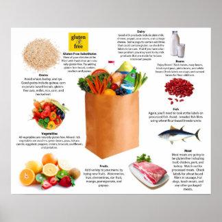 Lista libre del ultramarinos del gluten póster