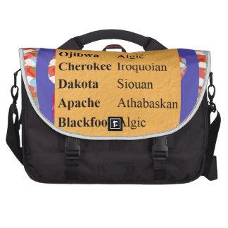 Lista popular de las idiomas del nativo americano: bolsas para portátil
