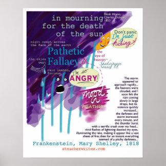 Literatura inglesa del poster del error patético K Póster