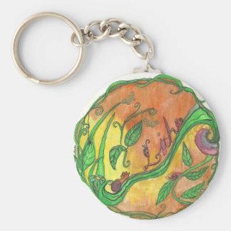 Litha Summer solstice Keychaing Keychain