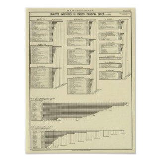 lithographed chart manufactures in cities print