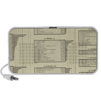lithographed chart manufactures in cities iPod speaker