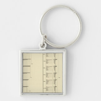 Lithographed chart of United States population Keychain