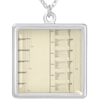 Lithographed chart of United States population Square Pendant Necklace