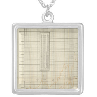 lithographed charts of Finance and commerce Square Pendant Necklace