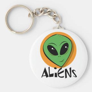 Little Green Alien Basic Round Button Keychain