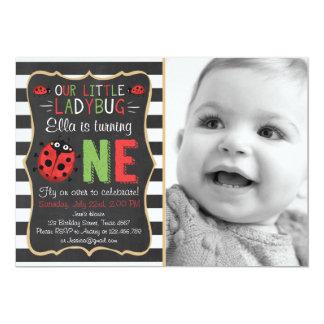 Little Ladybug Red Black White Birthday Invitation