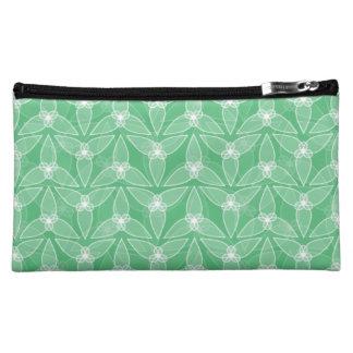 Little Leaf Cosmetics Bag - Mint