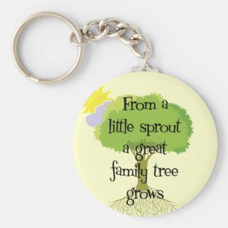 Little Sprout Basic Round Button Keychain