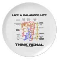 Live A Balanced Life Think Renal (Nephron) Plates