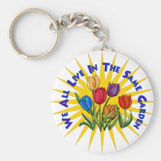 Live In Peace Garden Basic Round Button Keychain