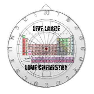 Live Large Love Chemistry Periodic Table Elements Dartboards