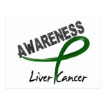 Liver Cancer Awareness 3 Post Cards