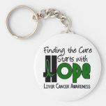 Liver Cancer HOPE 4 Basic Round Button Keychain