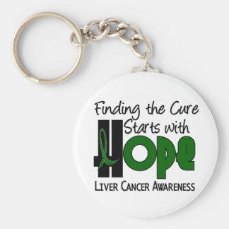 Liver Cancer HOPE 4 Keychain