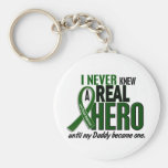 Liver Cancer NEVER KNEW A HERO 2 Daddy Basic Round Button Keychain