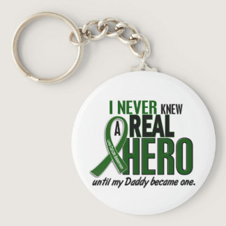 Liver Cancer NEVER KNEW A HERO 2 Daddy Keychain