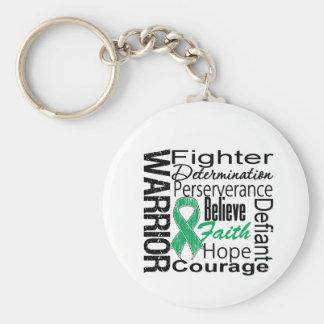 Liver Cancer Warrior Collage Keychain