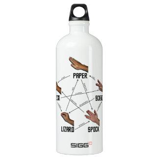 Lizard-Spock Aluminum Water Bottle