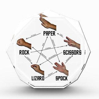 Lizard-Spock Award