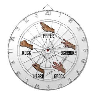 Lizard-Spock Dartboard With Darts