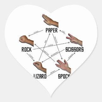 Lizard-Spock Heart Sticker
