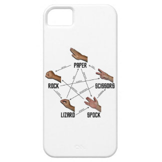 Lizard-Spock iPhone SE/5/5s Case