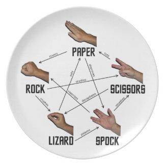 Lizard-Spock Party Plate