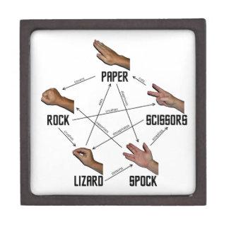 Lizard-Spock Premium Keepsake Boxes