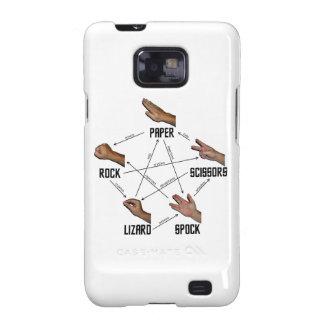 Lizard-Spock Samsung Galaxy S2 Cases