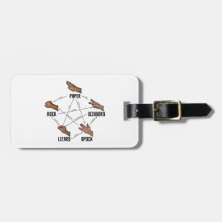 Lizard-Spock Tag For Bags