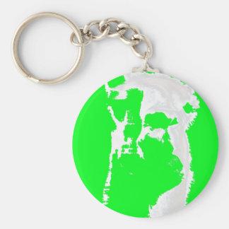 llama head in lime green keychain